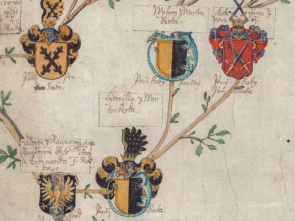 Detailaufnahme des Stammbaums der böhmischen Adelsfamilie von Ruppa